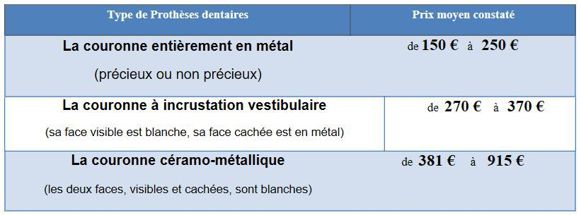 MUTUELLE-PROTHESE-DENTAIRE